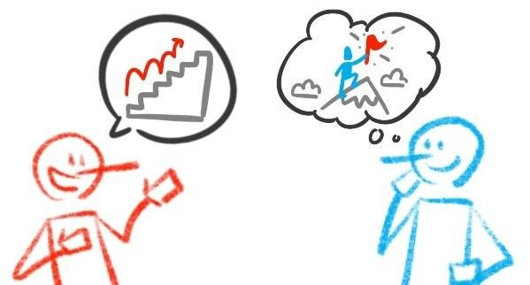 duas figuras ilustradas conversam. A figura da esquerda fala em progressão ( representada pelo desenho de uma escada ) e a figura da direita pensa no topo de uma montanha. As figuras estão discutindo como vender um método de trabalho