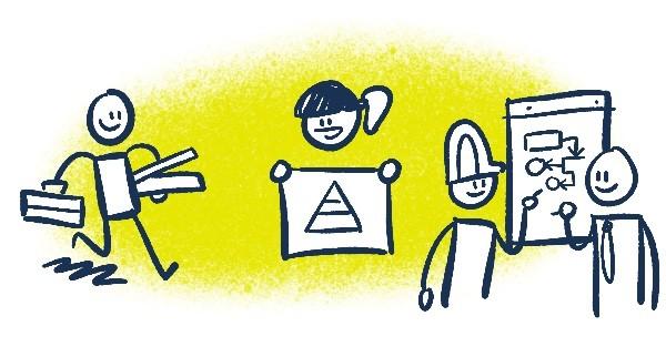 Sobre um fundo amarelo, vemos 3 casos de aplicação: Um facilitador de workshops que chega com os seus materiais, uma mulher que apresenta o resultado do seu trabalho em um poster e uma dupla de trabalhadores fabris que discutem um processo afixado na parede como poster