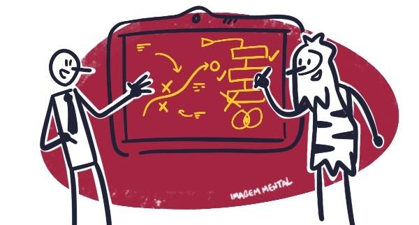 Duas figuras ilustradas conversam frente a um quadro branco eletrônico moderno. A figura da esquerda é um homem moderno, com gravata e a figura da direita é um homem das cavernas, com uma pele. Ambos estão colaborando e se comunicando através do desenho. No quadro vemos a ilustração de um esquema de processo. Tecnologia Colaborativa na veia